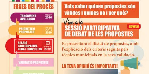 Sessió de debat de les propostes dels Pressupostos Participatius