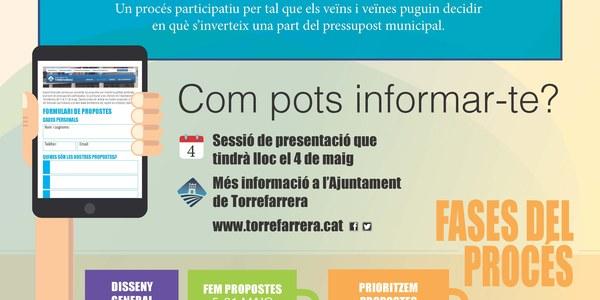 Torrefarrera inicia demà el procés de pressupostos participatius mitjançant el qual els ciutadans decidiran en què s'inverteixen 45.000 € aquest 2017
