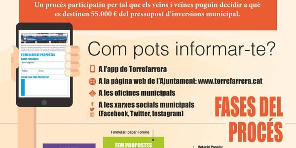 Torrefarrera endega demà la 3a edició dels Pressupostos Participatius amb una sessió adreçada als joves